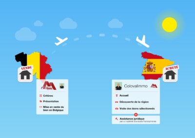 ImmoMarchal-Espagne-schema